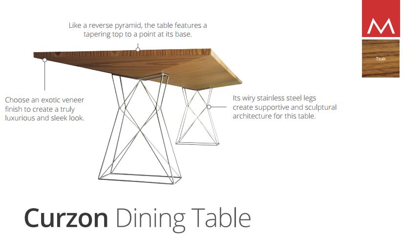 Curzon Modern Dining Table By Modloft Nova Interiors