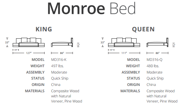 monroe bed sizes