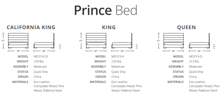 Prince sizes