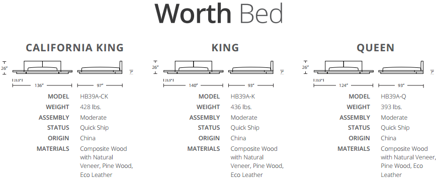 worth bed sizes
