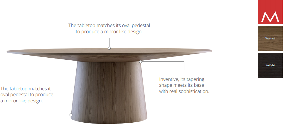 Sullivan dining table by modloft nova interiors for Table description